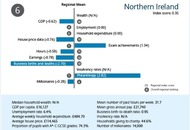 North has 40 per cent more millionaires than 2010