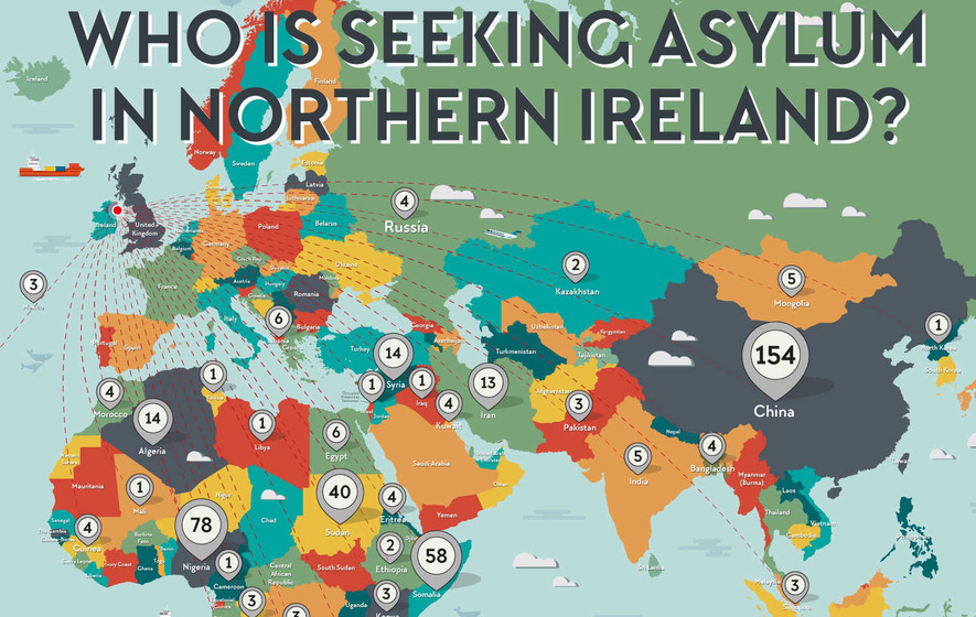 Almost 500 people are seeking asylum in the north